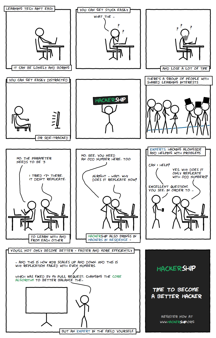 Hackership explained - xkcd style